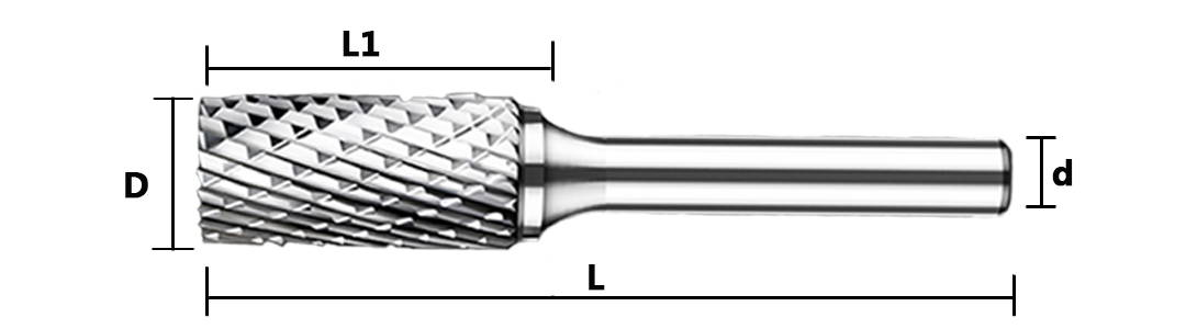Carbide burrs schematic diagram